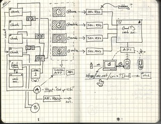 Moleskine Concept Diagram 1 | by paperbits