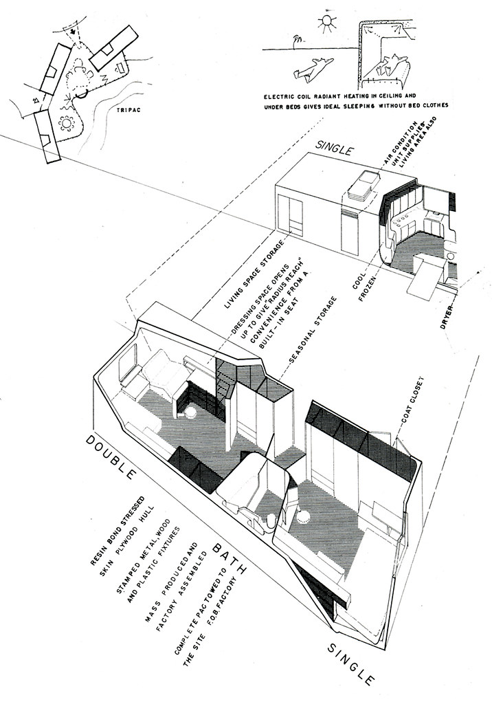 Pac Unit Diagram