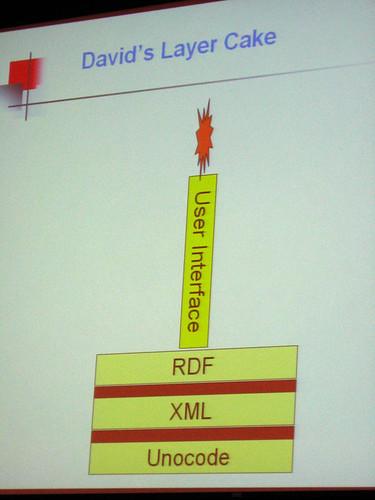 Layer Cake Web S Ef Bf Bdmantique