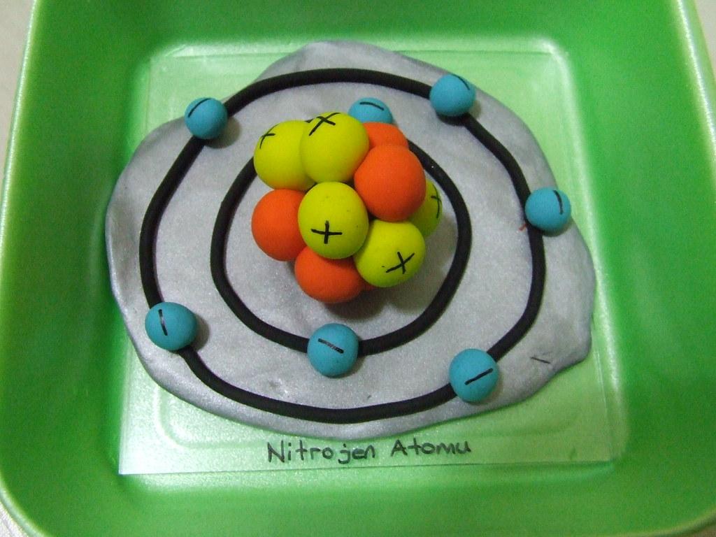 Nitrogen Atom Model Nitrogen atom model | ...