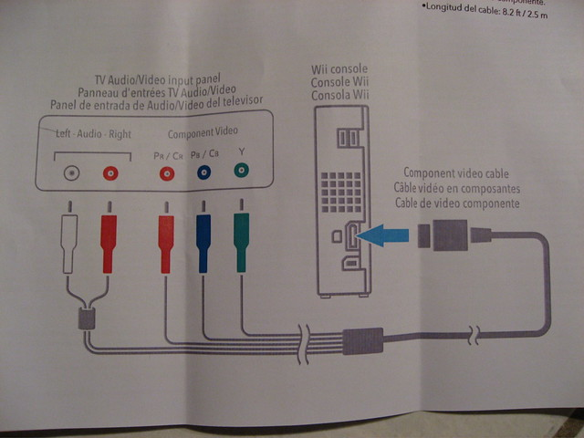 wii to component wiring diagram wiring diagram expert
