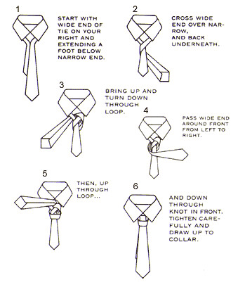 How to tie a tie half windsor knot chart showing how to flickr how to tie a tie half windsor knot by peterbelisi ccuart