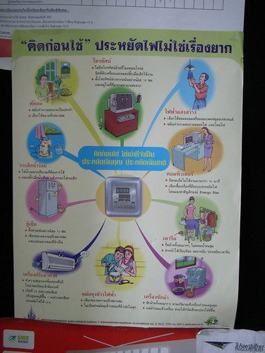 save electricity (guess) poster | younghee jung | Flickr