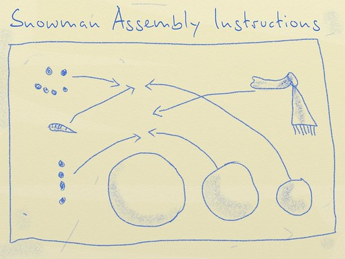 Snowman Assembly Instructions | by Nat D.