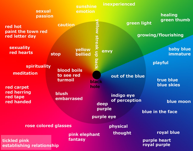 The Color Of Your Mood Within Your System Colors May Be
