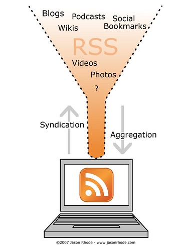 RSS Diagram | by jrhode