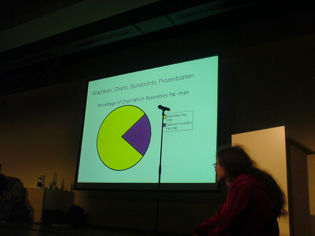 Powerpoint Charts: 23C3: Powerpoint Karaoke - Pie chart which resembles Pac-mu2026 | Flickr,Chart