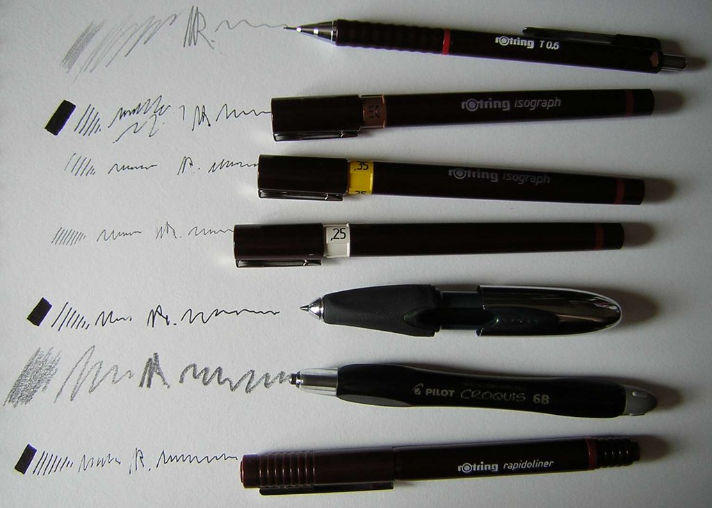 Pens And Their Marks