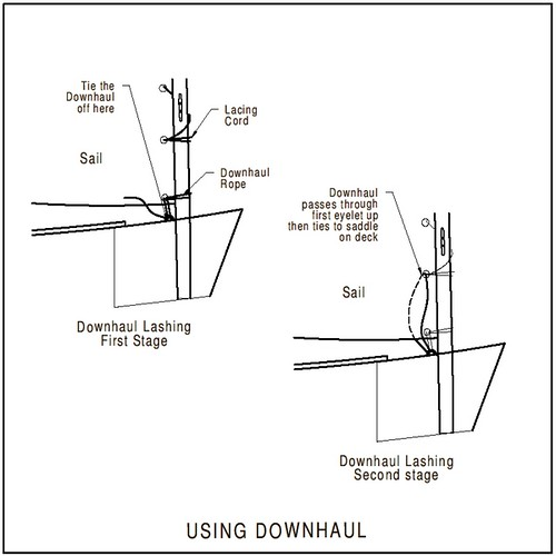 pdr rigging downhaul this drawing shows how the sail. Black Bedroom Furniture Sets. Home Design Ideas