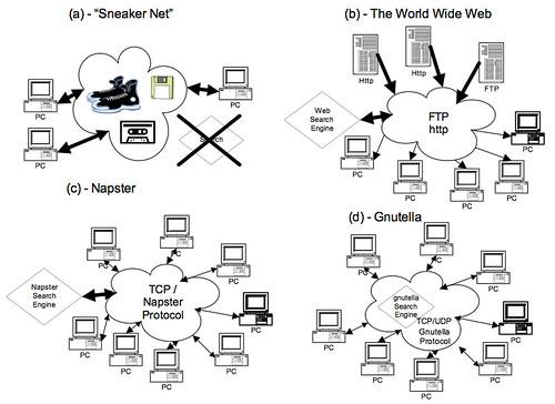 The Future of Dark Web Marketplaces
