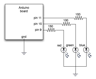 circuit diagram for triple output led ambient orb my adapt flickr rh flickr com rgb led pin diagram 7 segment led pin diagram