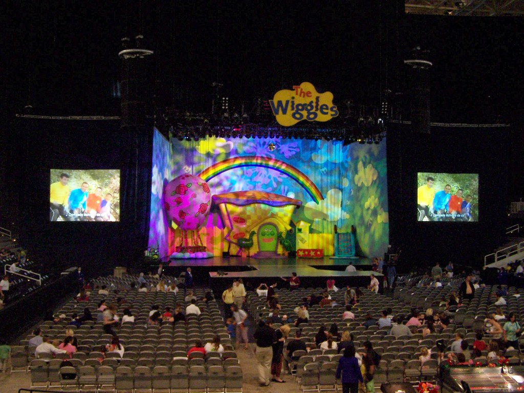 Inside the wiggles concert march 12 2007 hp pavilion for Inside 2007 movie online free