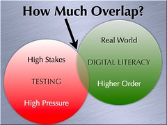 How Much Overlap? | by Wesley Fryer