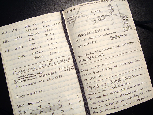 A Peek Inside My Travel Notebook I May Love Gadgets And