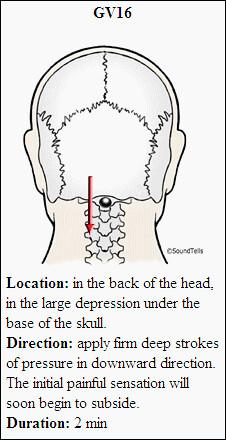 Acupressure exercises in cervical spondylosis | Flickr