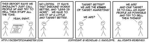 targetMarketing.png | by njradcliffe