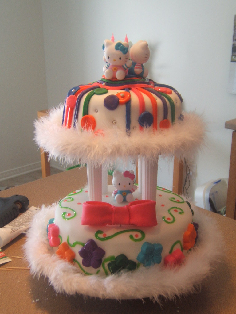 Kitty Birthday Cake Recipes