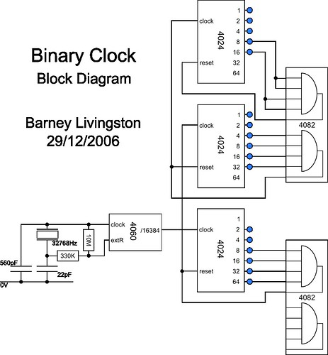 binary clock