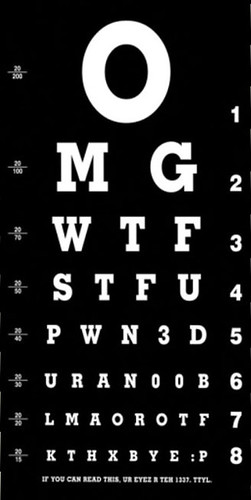 l33t-eyechart | by Edward Pearse