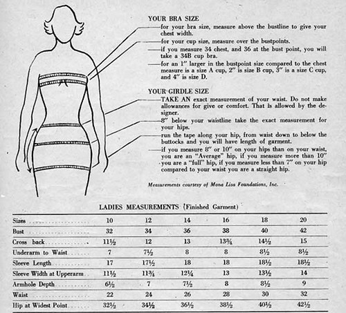 1950s Sizing Chart To Compare To Todays Size Charts
