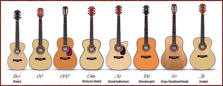 Come scegliere una chitarra acustica?