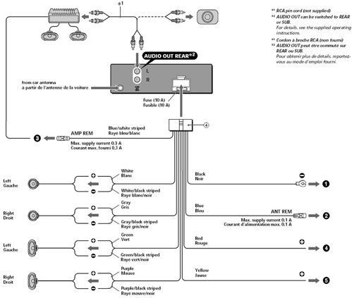 sony cdx r3300 wiring diagram this is the wiring diagram o flickr rh flickr com  sony car wiring diagrams