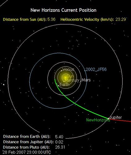 New Horizons spacecraft at Jupiter | [Launched] in January ...