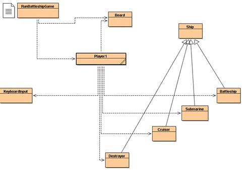 Class Diagram For Battleships game | I'm linking to this ...