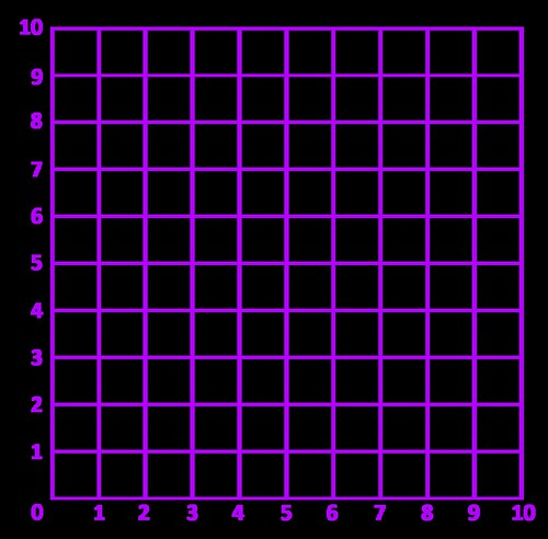Purple 10x10 Grid Thanks To Matt Lovegrove Www Mlon Co