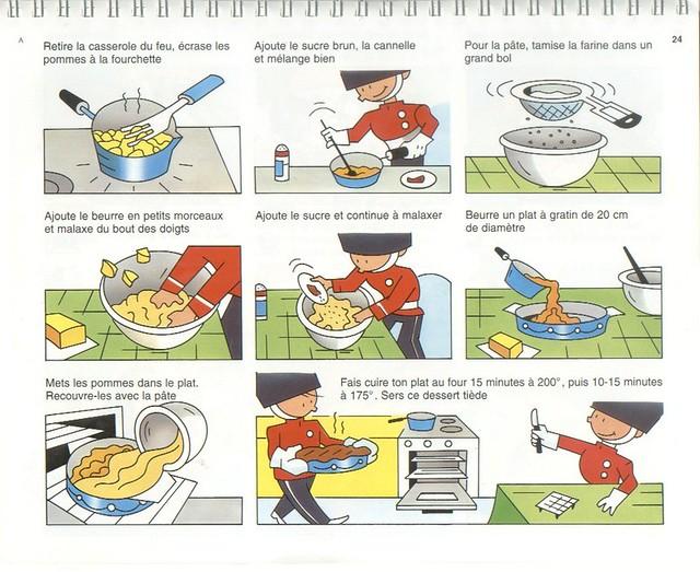 Cake Pommes Pour Enfant