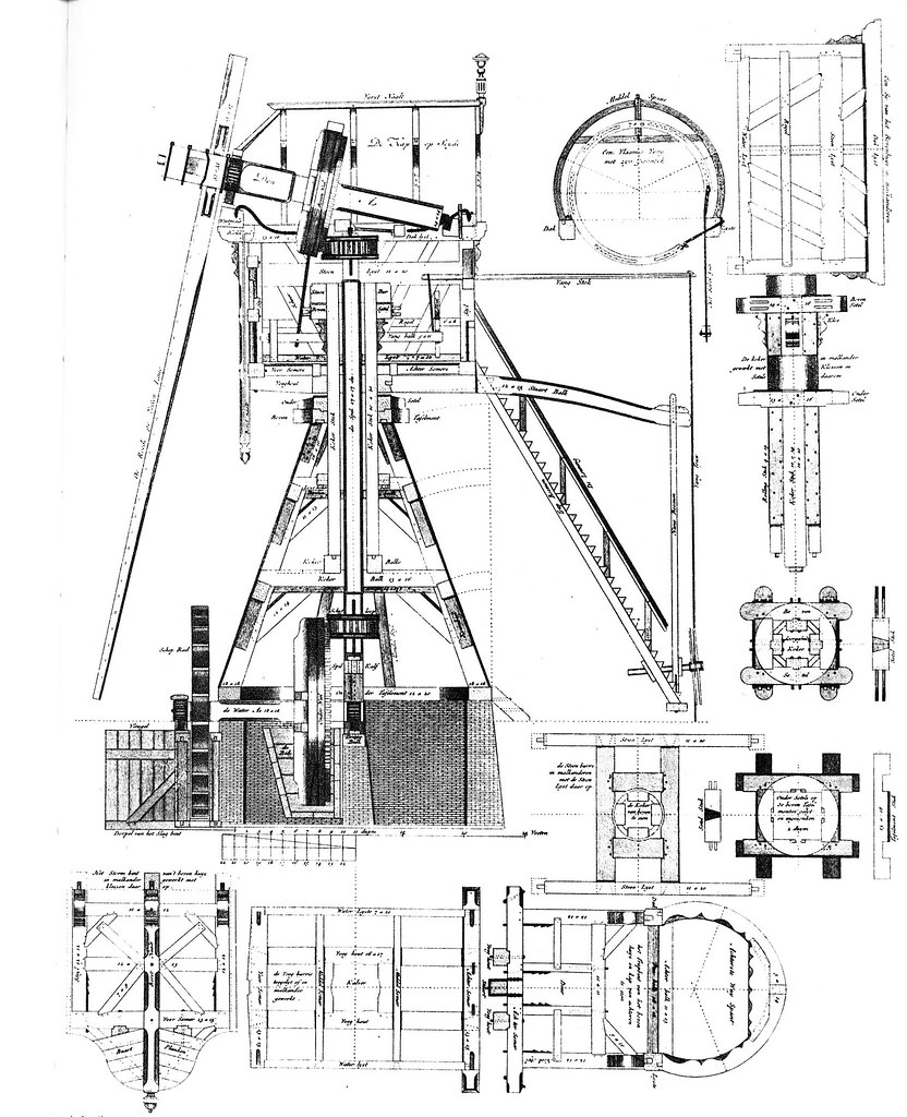 Windmill Cross Section For Sunweb See Windmill Cross