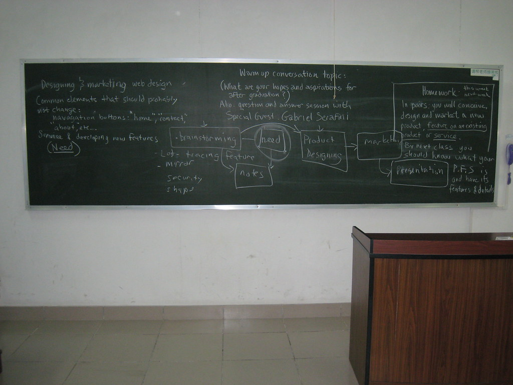 Blackboard Innovative Classroom ~ Damon s classroom blackboard after he had taught class