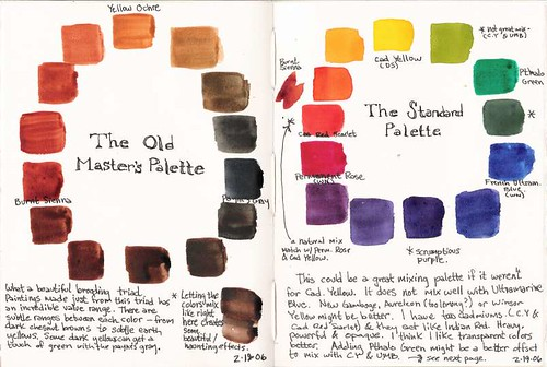 What Is A Colour Study Of A Painting