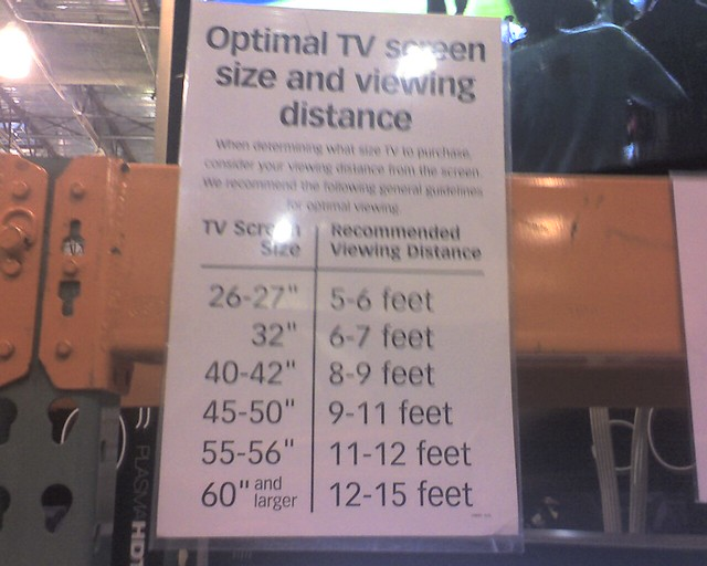 optimal tv screen size and viewing distance tristan horn flickr. Black Bedroom Furniture Sets. Home Design Ideas