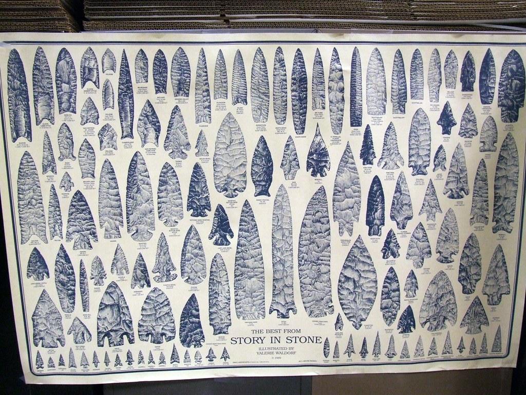 Arrowhead Chart