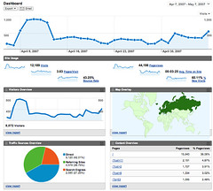 Google Analytics v2.0 | by vrypan