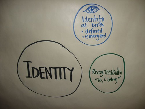 A bit about identity | by Choconancy1