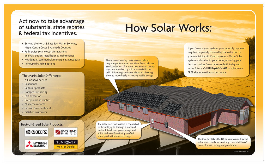 Marin Solar Residential Brochure Inside Brochure Design