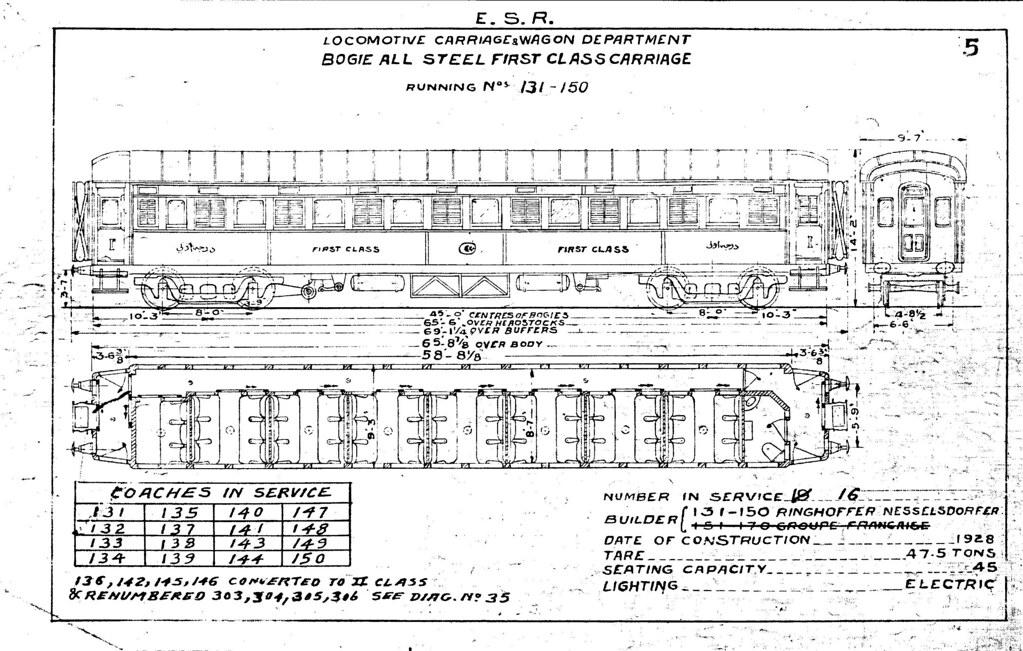 Egypt Railways Egyptian State Railways Passenger Coach D