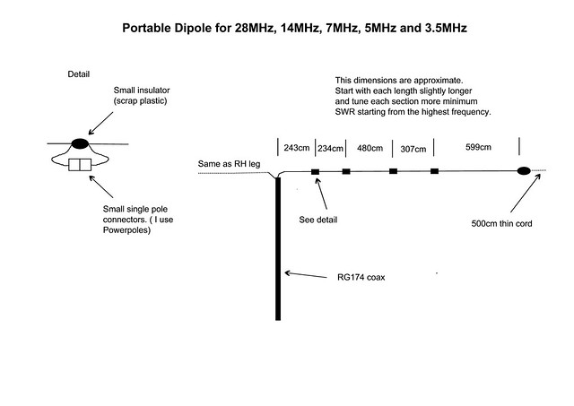 Gw4bve P Hf Antenna Approximate Dimensions Of My Hf