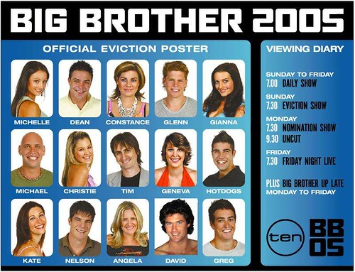 Big Brother franchise  Wikipedia