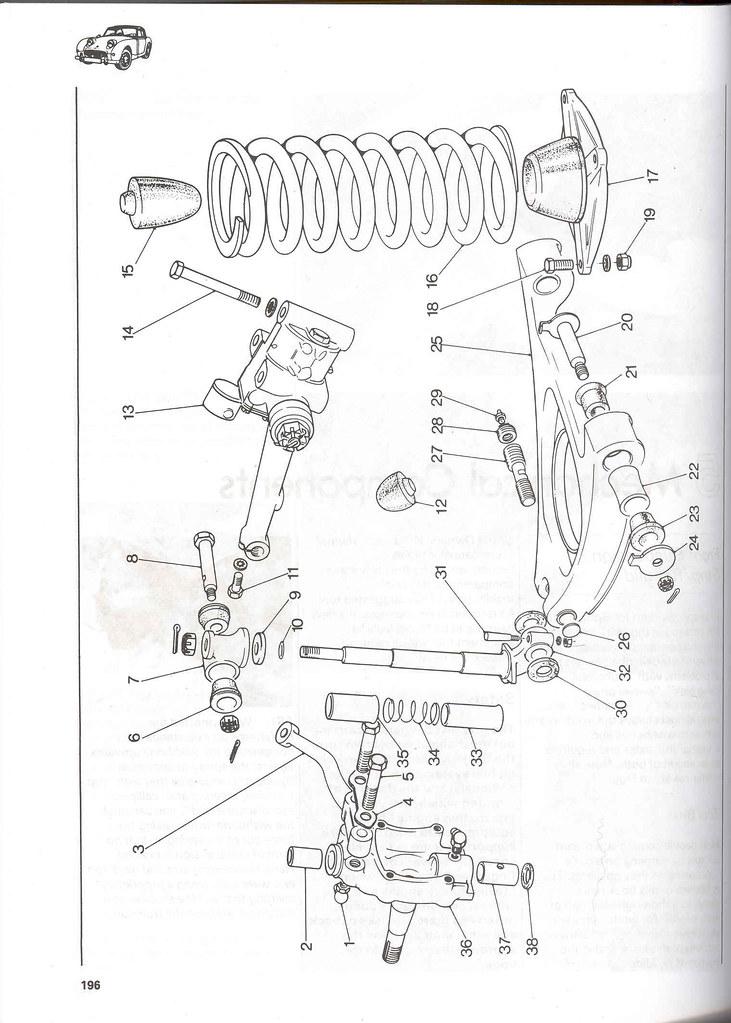 74 Mgb Wiring Diagram - Wiring Diagram And Fuse Box