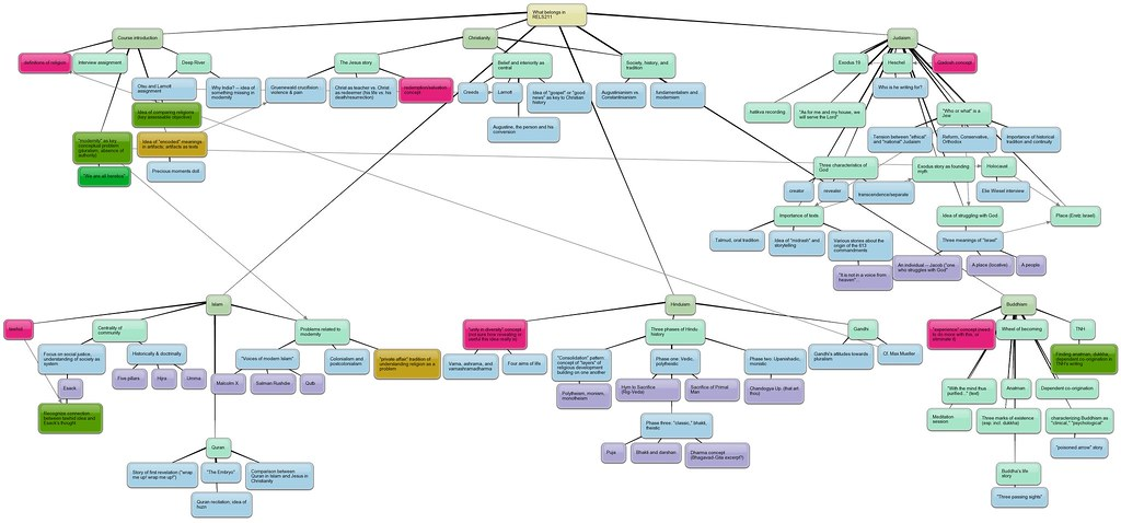 mindmap for redesigning my world religions class by nathan rein