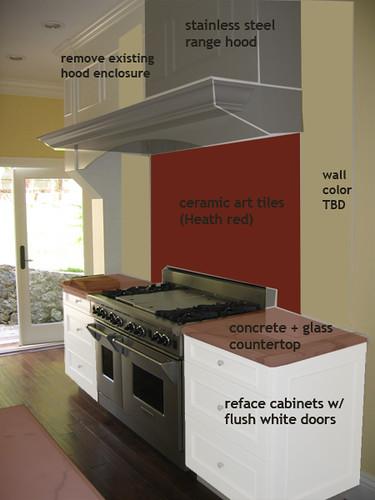 Kitchen Accent Wall Decor