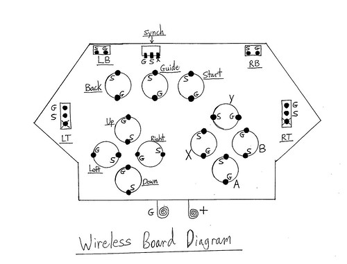 360 wireless board diagram
