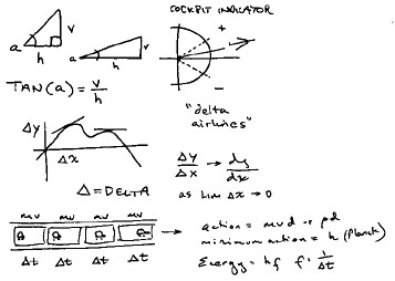 Calculus Notes 0 | thekirbster | Flickr