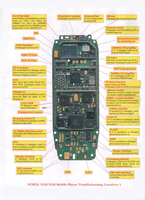 Circuit Diagram Nokia 3310 Solution Of Your Wiring Diagram Guide