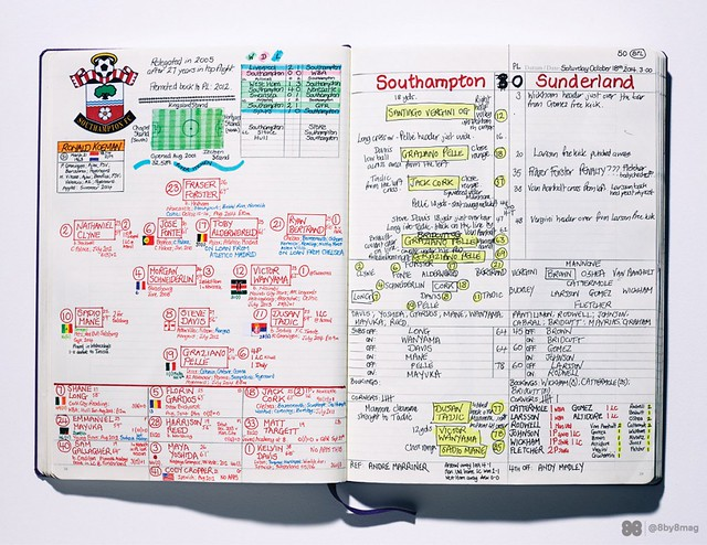 football commentary notes 06