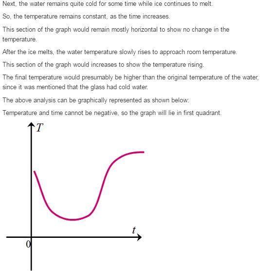 Stewart Calculus 7e Solutions manual