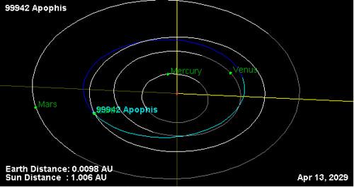 Asteroid 99942 Apophis (2004 MN4)   Chang Sheng Liu   Flickr